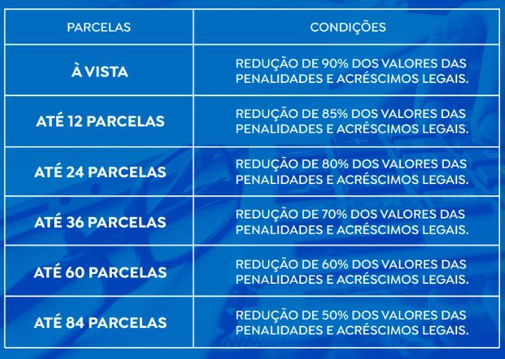 icmsparcelamento_Recomeça